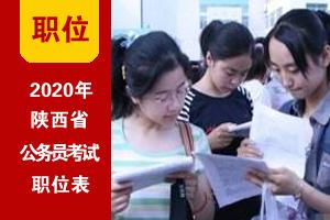2020陕西公务员考试招录职位表